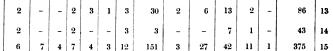 [merged small][merged small][merged small][merged small][merged small][merged small][merged small][merged small][merged small][merged small][merged small][merged small][merged small][merged small][merged small][merged small][ocr errors][ocr errors][merged small][merged small][merged small][merged small][merged small][merged small][merged small][merged small][merged small][merged small][merged small][merged small][merged small][merged small][merged small][merged small][merged small]