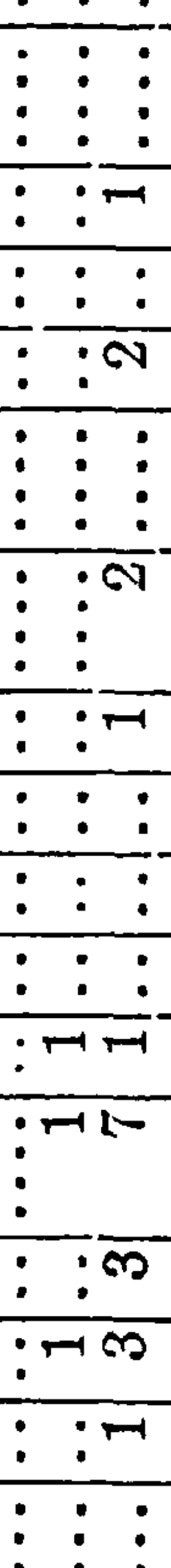 [merged small][ocr errors][merged small][ocr errors][merged small][merged small][merged small][merged small]