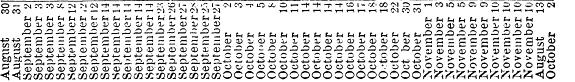 [merged small][merged small][merged small][ocr errors][ocr errors][ocr errors][ocr errors][merged small][merged small][ocr errors][ocr errors][ocr errors][ocr errors][ocr errors][merged small]