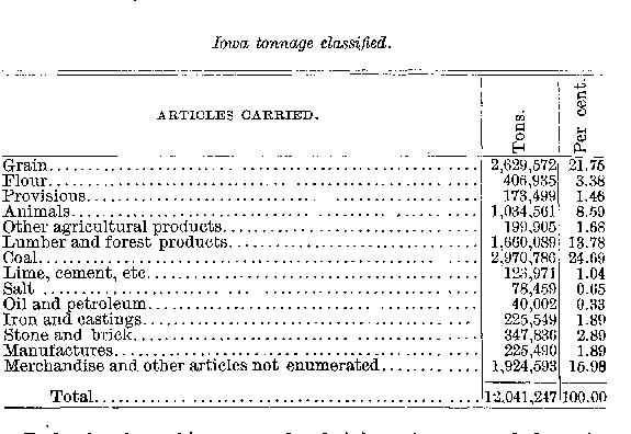 [merged small][merged small][merged small][merged small][ocr errors][ocr errors][ocr errors][merged small][merged small][merged small][ocr errors][ocr errors][merged small][ocr errors][merged small][merged small]