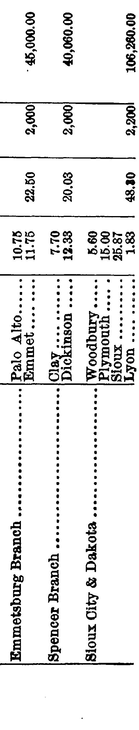 [blocks in formation]