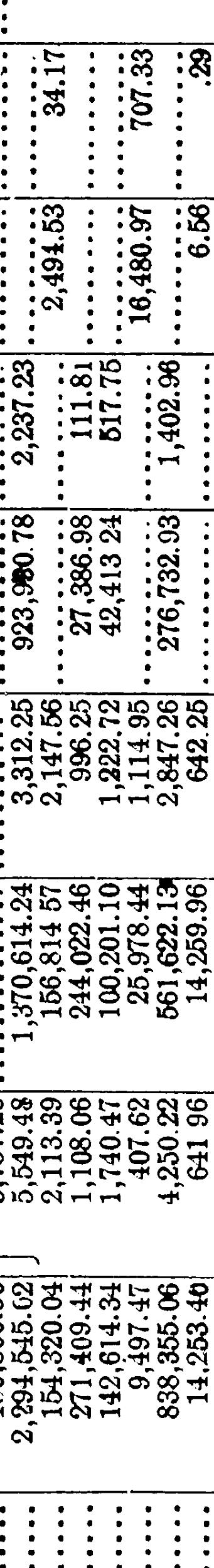 [ocr errors][merged small][merged small][merged small][merged small][merged small][merged small][ocr errors][merged small][merged small]