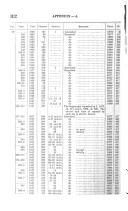 Страница 1132