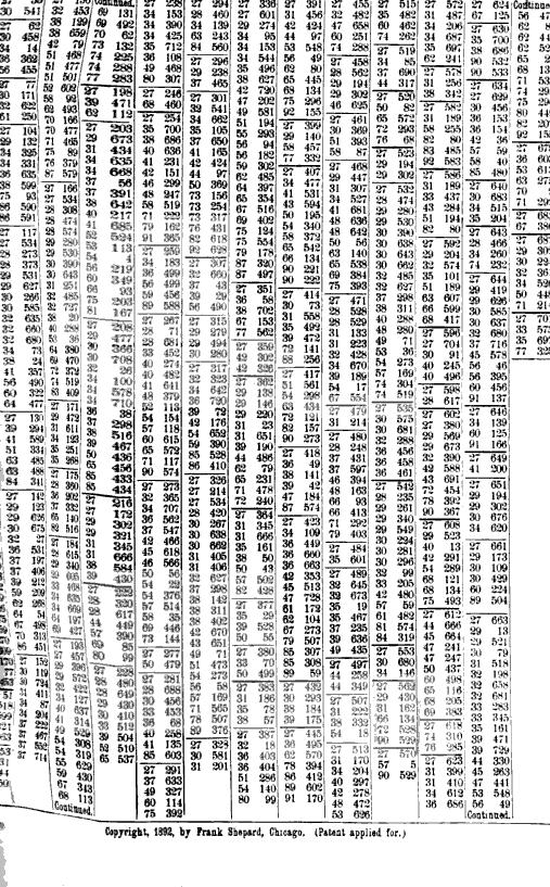 [ocr errors][merged small][ocr errors][ocr errors][merged small][merged small][ocr errors][ocr errors][ocr errors][ocr errors][ocr errors][ocr errors][ocr errors][ocr errors][ocr errors][ocr errors][merged small][ocr errors][merged small][ocr errors][ocr errors][ocr errors][ocr errors][merged small][ocr errors][ocr errors][merged small][ocr errors][merged small][merged small][merged small][ocr errors][ocr errors][merged small][merged small][merged small][ocr errors][merged small][ocr errors][ocr errors][ocr errors][ocr errors][ocr errors][merged small][ocr errors][ocr errors][ocr errors][merged small][merged small][merged small][ocr errors][ocr errors][ocr errors][ocr errors][ocr errors][ocr errors][ocr errors][merged small][ocr errors][ocr errors][ocr errors][ocr errors][ocr errors][merged small][ocr errors][ocr errors][merged small][ocr errors][ocr errors][ocr errors][merged small][merged small][ocr errors][ocr errors][ocr errors][ocr errors][merged small][merged small][ocr errors][ocr errors][ocr errors][ocr errors][ocr errors][ocr errors][ocr errors][merged small][ocr errors][ocr errors][merged small][merged small][merged small][ocr errors][ocr errors][ocr errors][merged small][ocr errors][ocr errors][ocr errors][merged small][ocr errors][ocr errors][merged small][ocr errors][merged small][merged small][ocr errors][merged small][ocr errors][ocr errors][ocr errors][ocr errors][ocr errors][merged small][ocr errors][merged small][ocr errors][merged small][merged small][merged small][merged small][merged small][merged small][merged small][merged small][ocr errors][ocr errors][ocr errors][ocr errors][ocr errors][ocr errors][ocr errors][ocr errors][ocr errors][merged small][ocr errors][ocr errors][ocr errors][ocr errors][merged small][ocr errors][ocr errors][merged small][ocr errors][merged small][merged small][merged small][merged small]