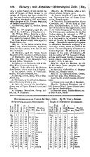 Страница 494