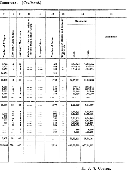 [merged small][table][ocr errors]