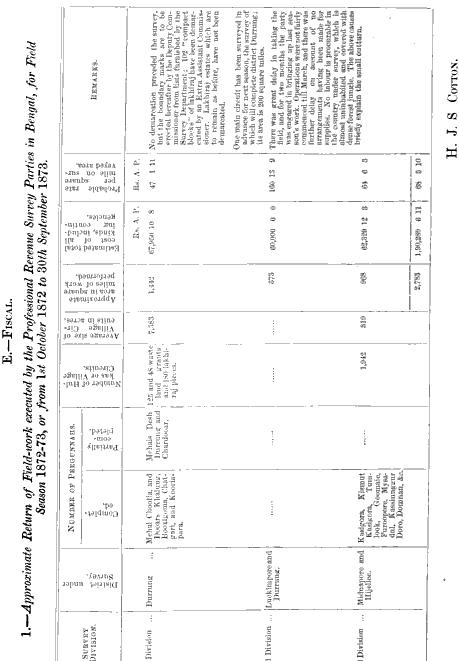 [ocr errors][table][ocr errors]