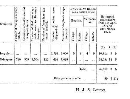[table][merged small][ocr errors][ocr errors][ocr errors]