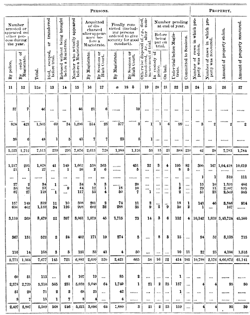 [graphic][subsumed][table]