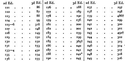[ocr errors][merged small][merged small][ocr errors][merged small][ocr errors][ocr errors][ocr errors][merged small][ocr errors][ocr errors][merged small][merged small][merged small][merged small][ocr errors][ocr errors][merged small][merged small][merged small][merged small][merged small][merged small][merged small][merged small][ocr errors][merged small][ocr errors]