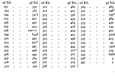 [ocr errors][merged small][ocr errors][ocr errors][ocr errors][ocr errors][ocr errors][ocr errors][ocr errors][ocr errors][ocr errors][merged small][subsumed][merged small][merged small][merged small][ocr errors][merged small][subsumed][ocr errors][ocr errors][merged small][merged small][ocr errors][ocr errors][ocr errors][ocr errors][ocr errors][subsumed][ocr errors][ocr errors][ocr errors][ocr errors][ocr errors][ocr errors][merged small][merged small][merged small][merged small][ocr errors][ocr errors]