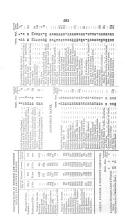 Страница 593
